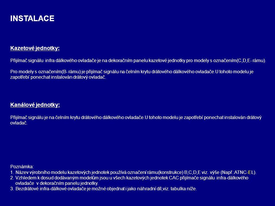 INSTALACE Kazetové jednotky: Kanálové jednotky: