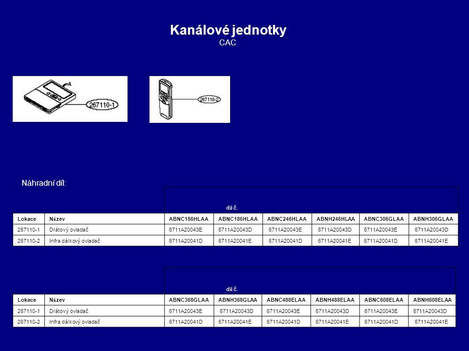 Kanálové jednotky CAC Náhradní díl: 1 1 1 4 4 1 1 díl č. Lokace Název