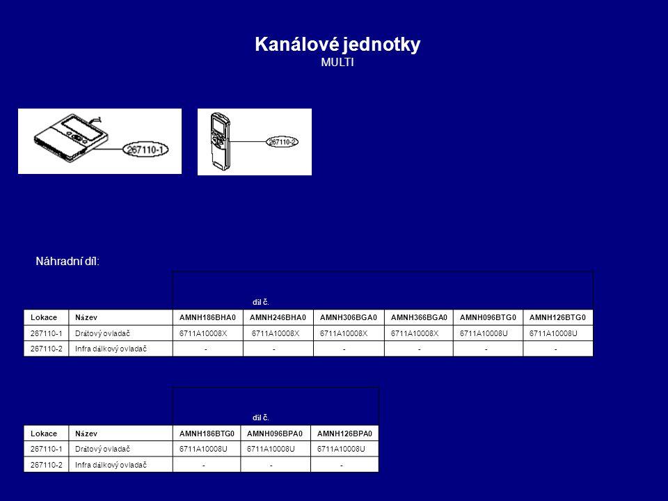 Kanálové jednotky MULTI Náhradní díl: 1 1 1 4 4 1 1 díl č. Lokace