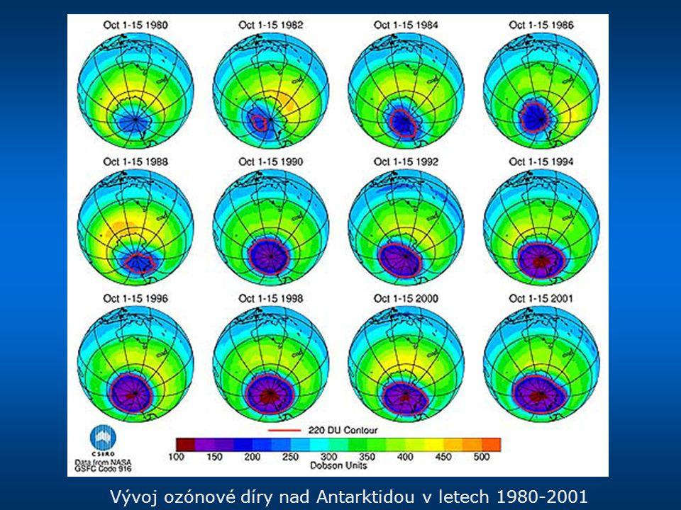 Vývoj ozónové díry nad Antarktidou v letech 1980-2001