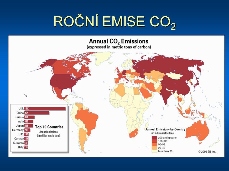ROČNÍ EMISE CO2
