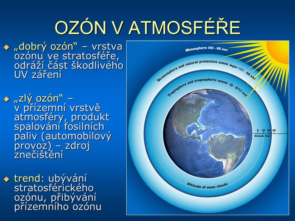 """OZÓN V ATMOSFÉŘE """"dobrý ozón – vrstva ozónu ve stratosféře, odráží část škodlivého UV záření."""