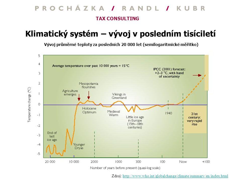 Klimatický systém – vývoj v posledním tisíciletí