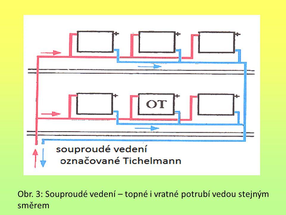 Obr. 3: Souproudé vedení – topné i vratné potrubí vedou stejným směrem