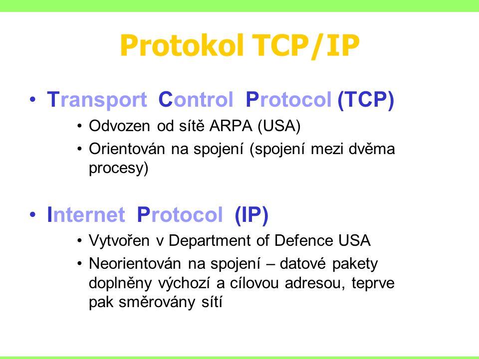 Protokol TCP/IP Transport Control Protocol (TCP)