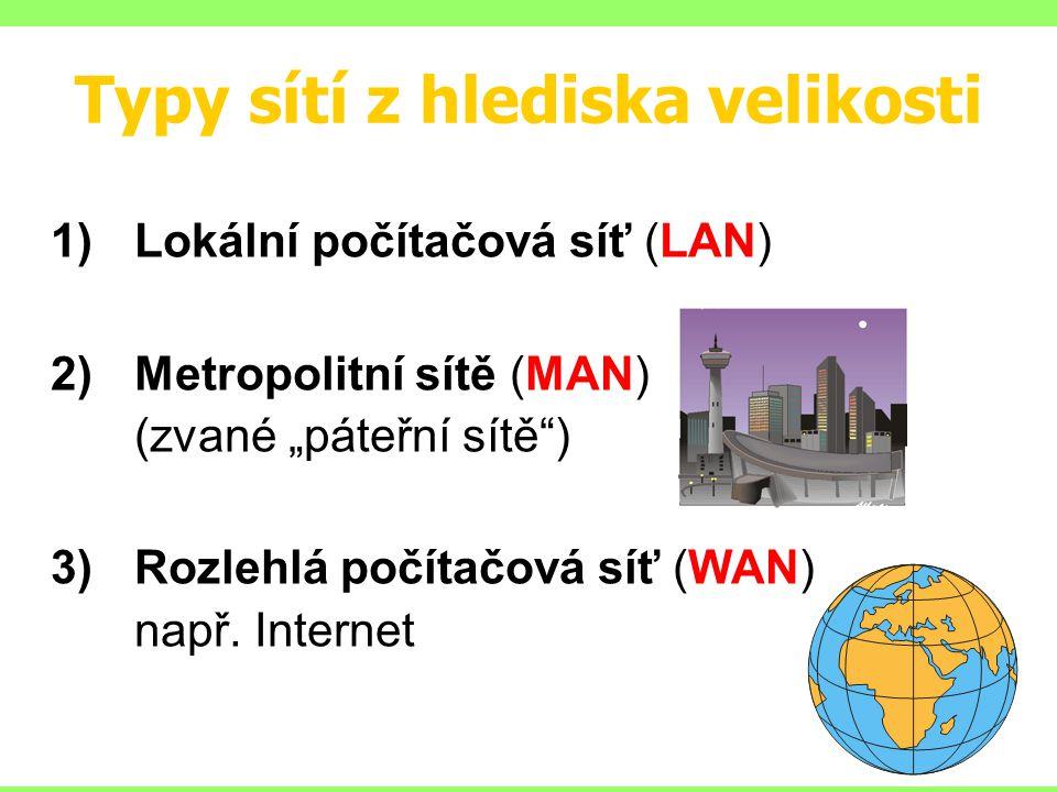 Typy sítí z hlediska velikosti