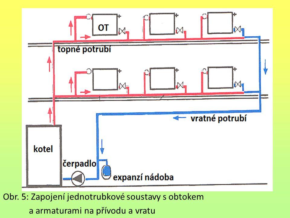 Obr. 5: Zapojení jednotrubkové soustavy s obtokem a armaturami na přívodu a vratu