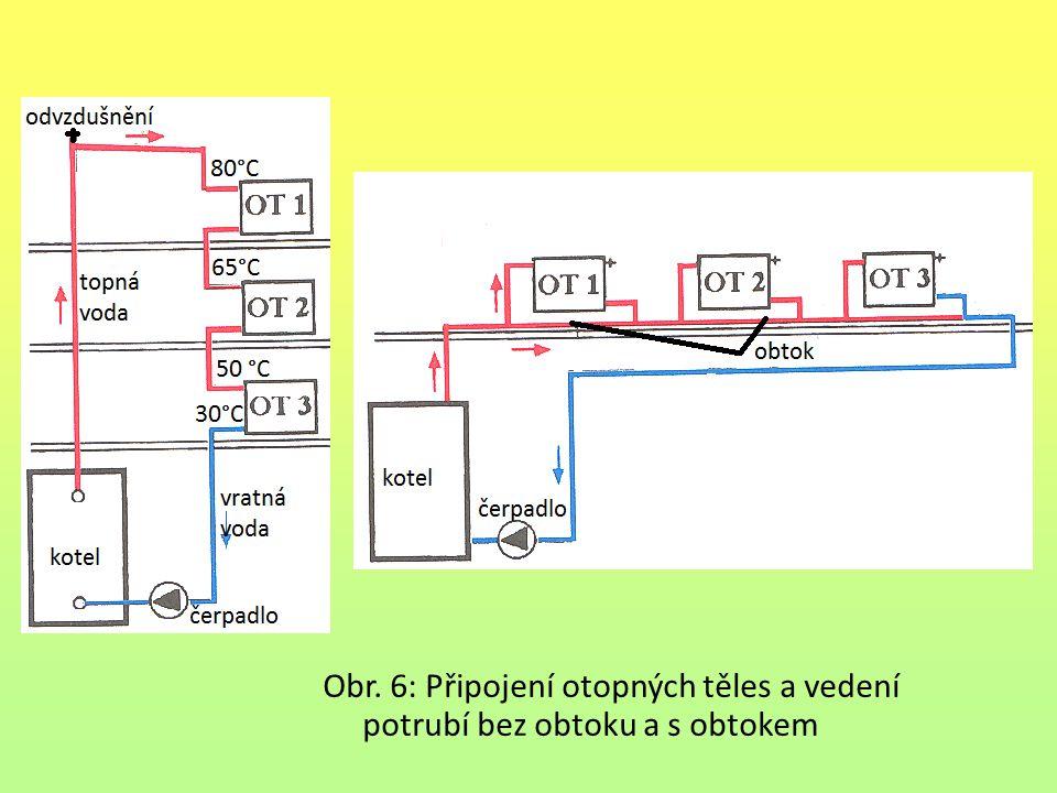 Obr. 6: Připojení otopných těles a vedení potrubí bez obtoku a s obtokem