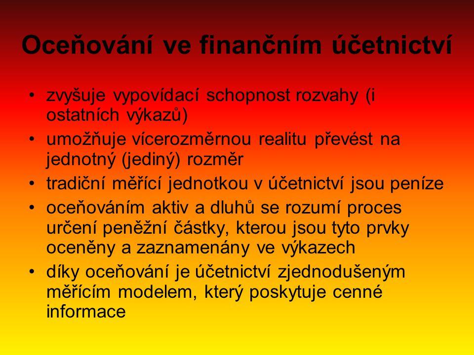 Oceňování ve finančním účetnictví