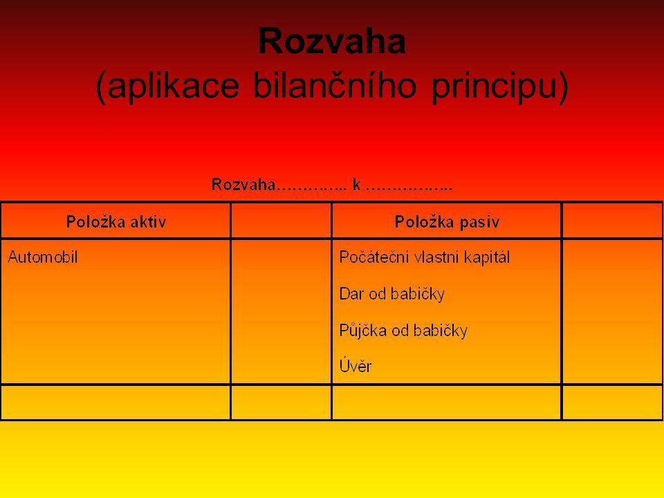 Rozvaha (aplikace bilančního principu)