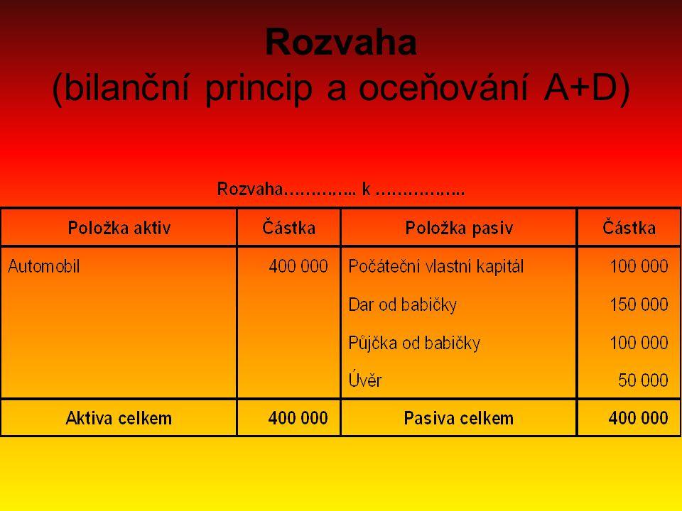 Rozvaha (bilanční princip a oceňování A+D)