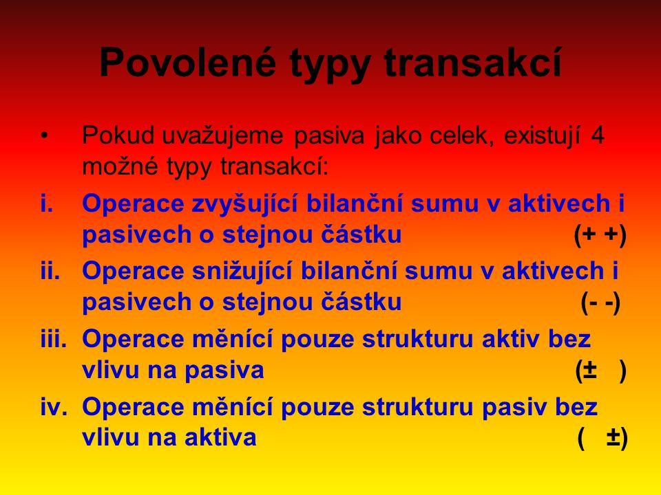 Povolené typy transakcí