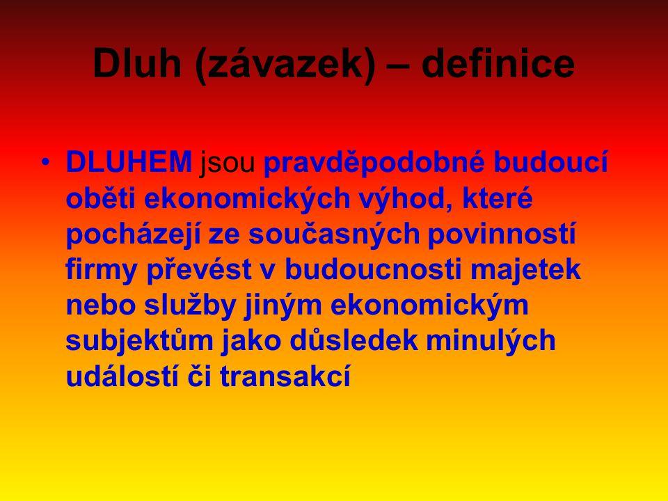 Dluh (závazek) – definice