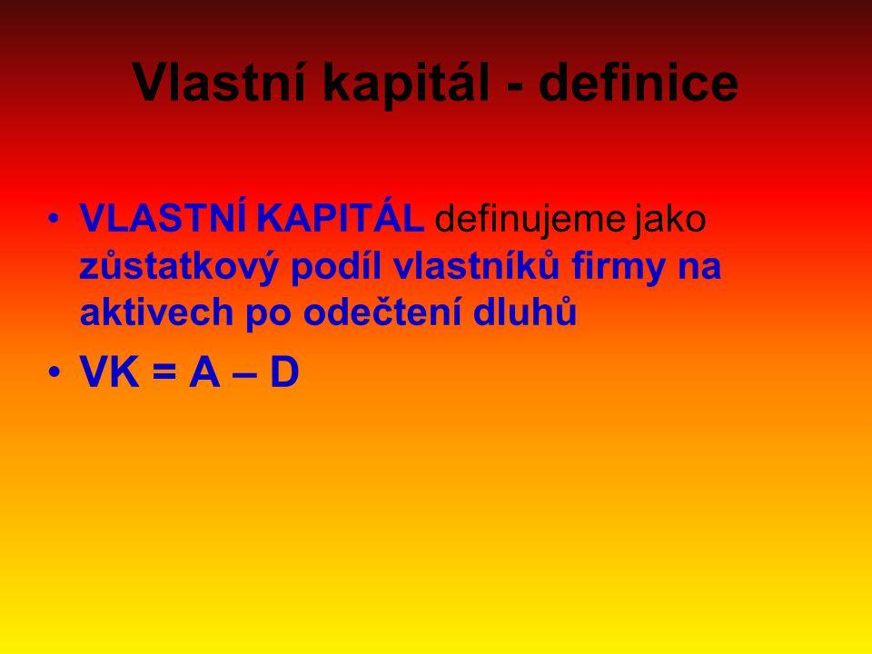 Vlastní kapitál - definice