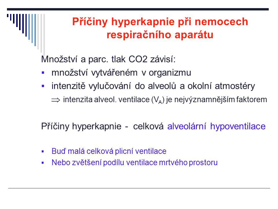 Příčiny hyperkapnie při nemocech respiračního aparátu