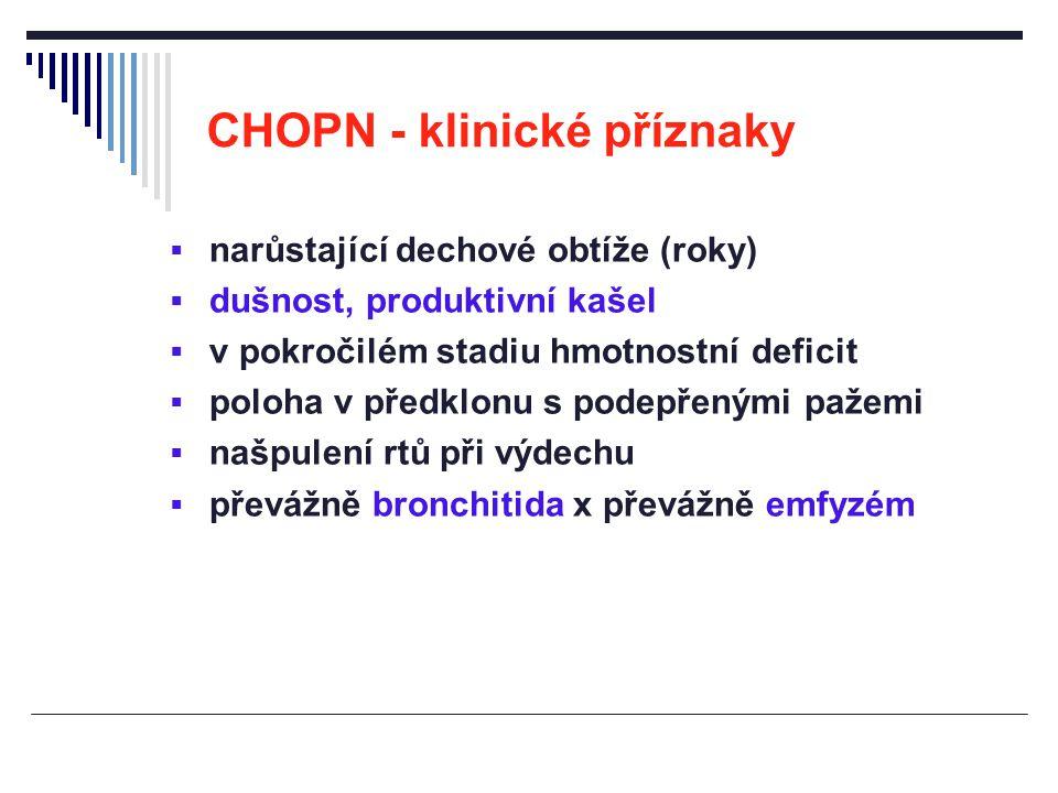 CHOPN - klinické příznaky