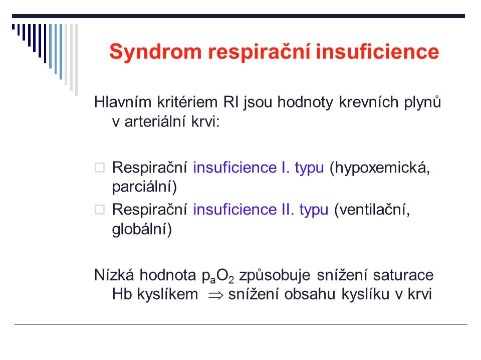Syndrom respirační insuficience