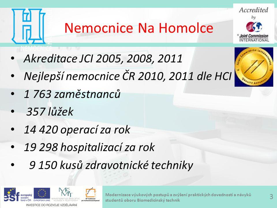 Nemocnice Na Homolce Akreditace JCI 2005, 2008, 2011