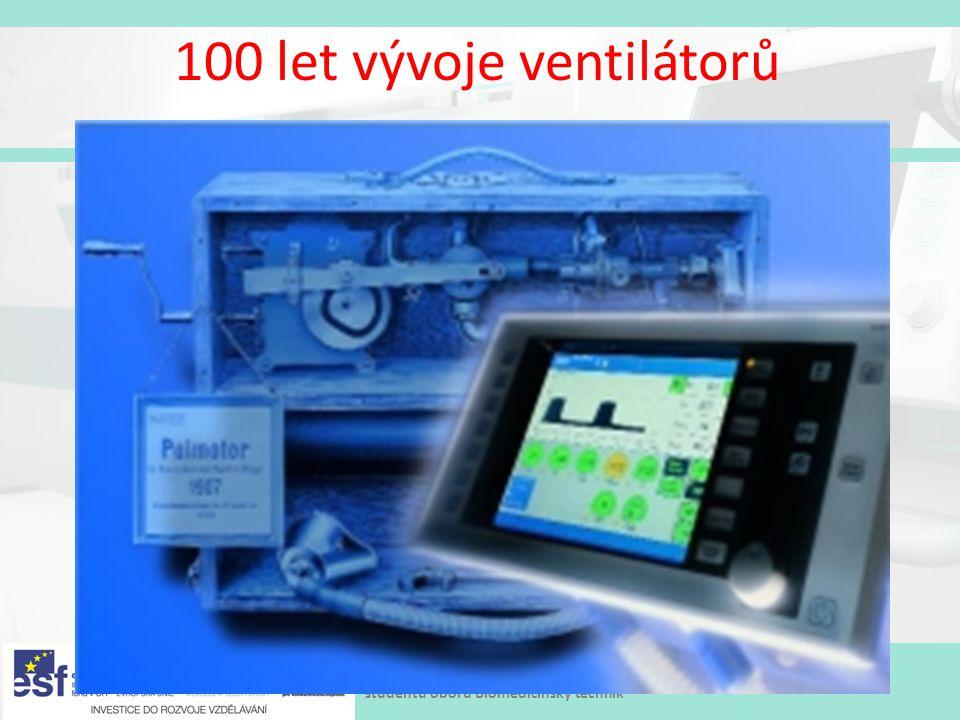 100 let vývoje ventilátorů