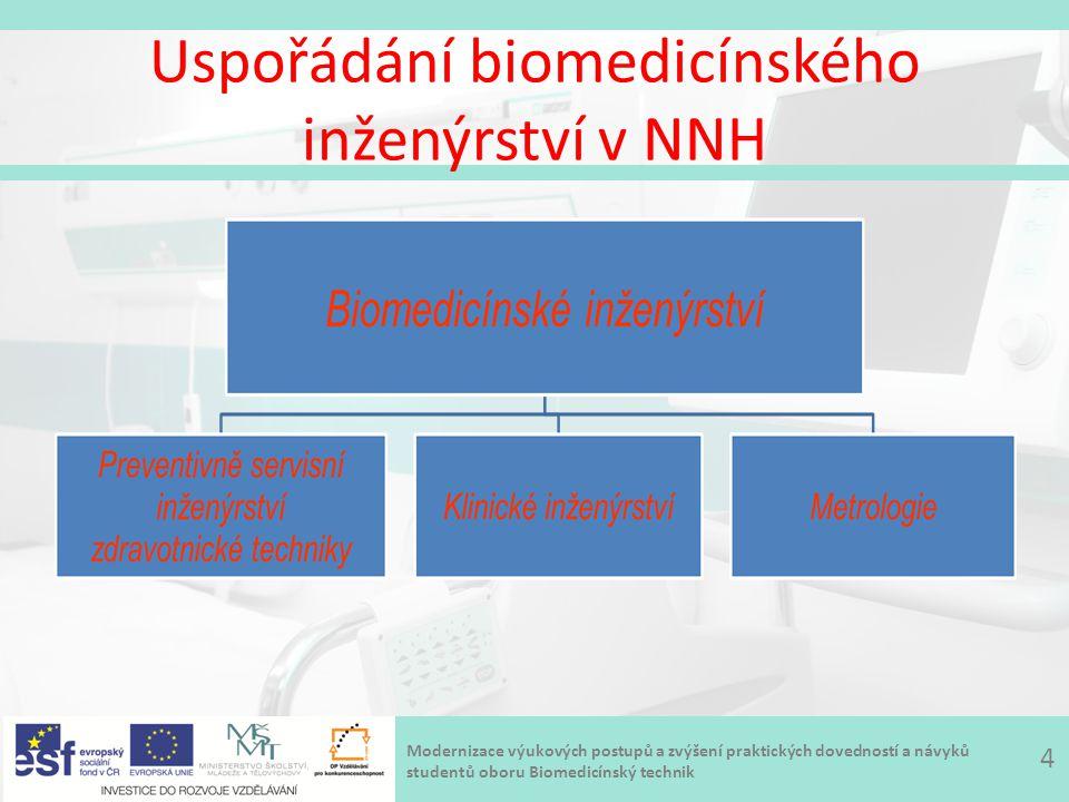 Uspořádání biomedicínského inženýrství v NNH