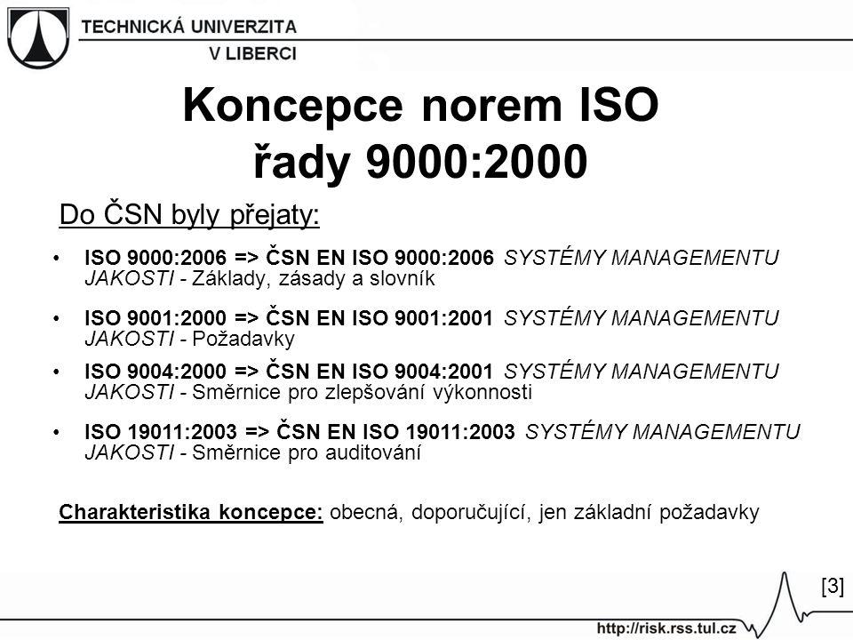 Koncepce norem ISO řady 9000:2000