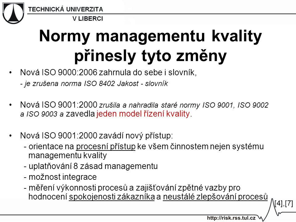 Normy managementu kvality přinesly tyto změny