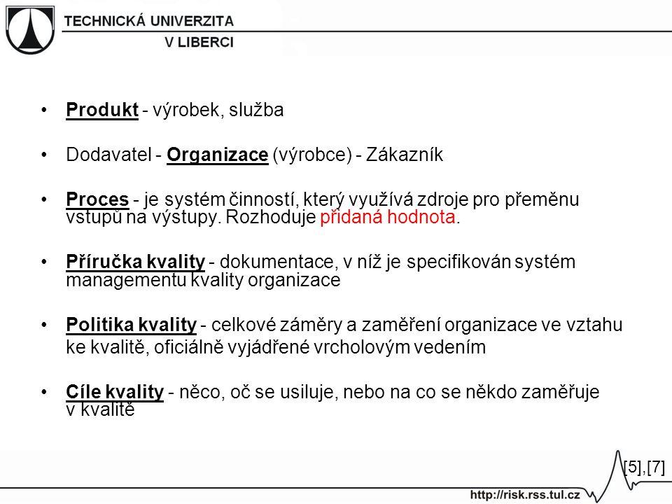 Produkt - výrobek, služba Dodavatel - Organizace (výrobce) - Zákazník