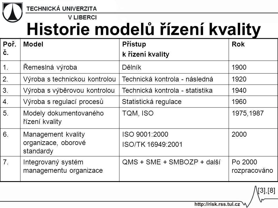 Historie modelů řízení kvality