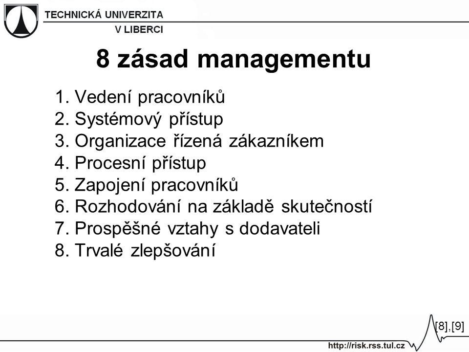 8 zásad managementu 1. Vedení pracovníků 2. Systémový přístup