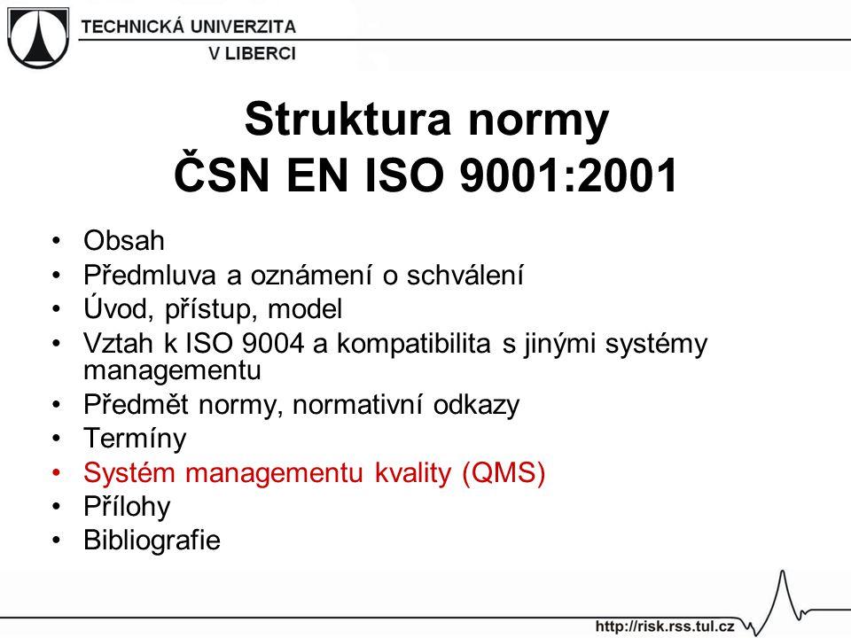 Struktura normy ČSN EN ISO 9001:2001