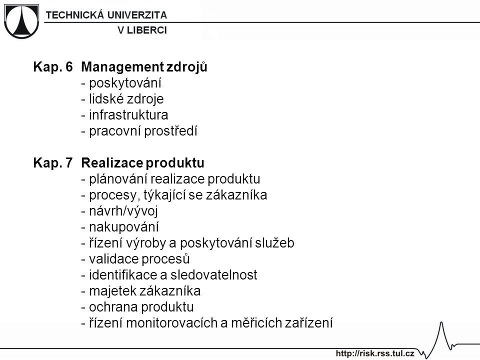 Kap. 6 Management zdrojů - poskytování. - lidské zdroje. - infrastruktura. - pracovní prostředí.