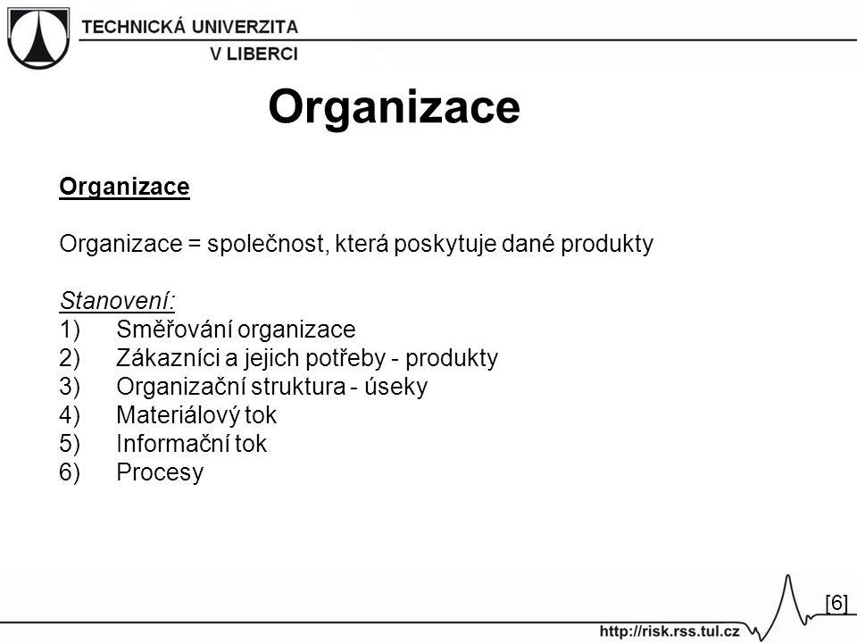 Organizace Organizace