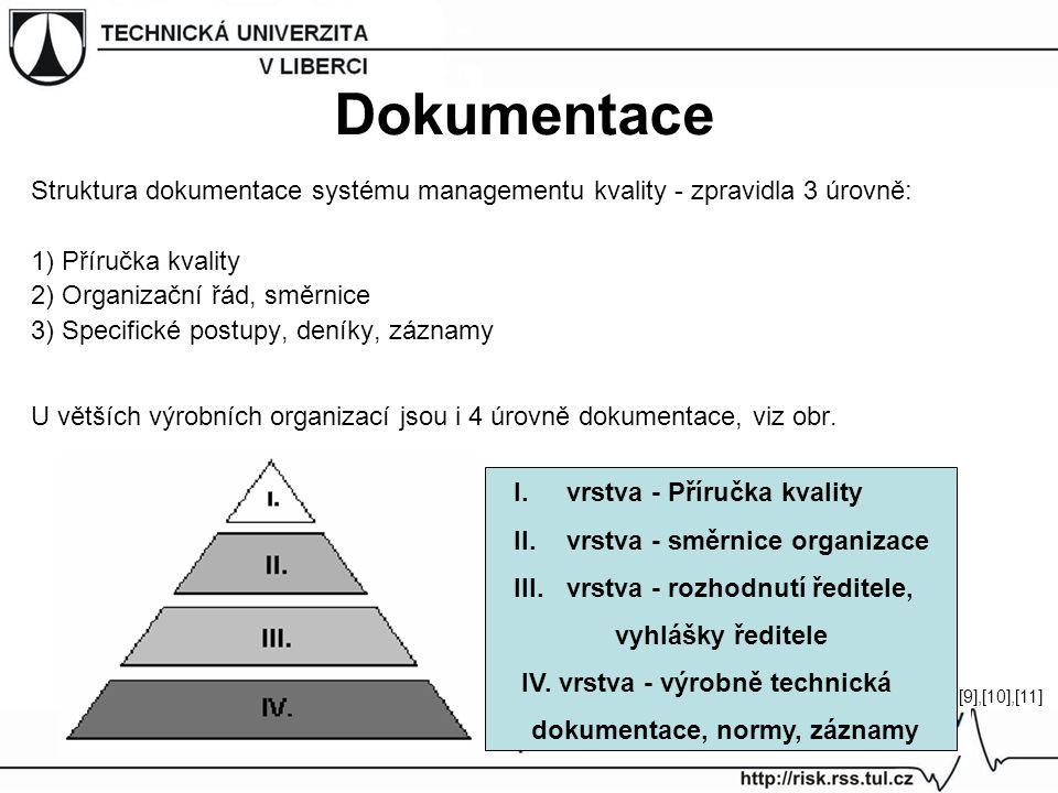 Dokumentace Struktura dokumentace systému managementu kvality - zpravidla 3 úrovně: 1) Příručka kvality.