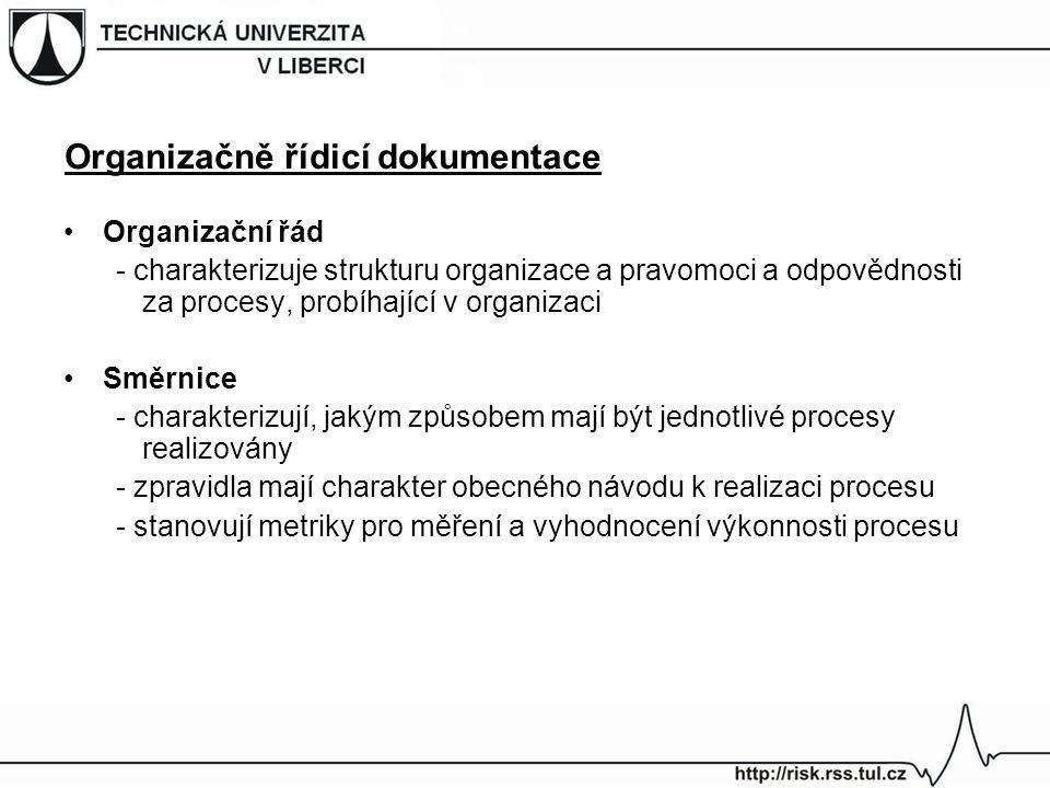 Organizačně řídicí dokumentace