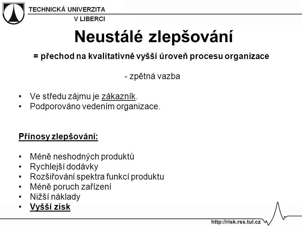 = přechod na kvalitativně vyšší úroveň procesu organizace