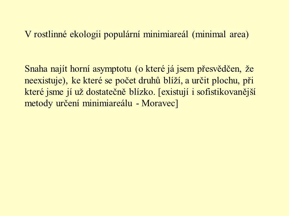 V rostlinné ekologii populární minimiareál (minimal area)