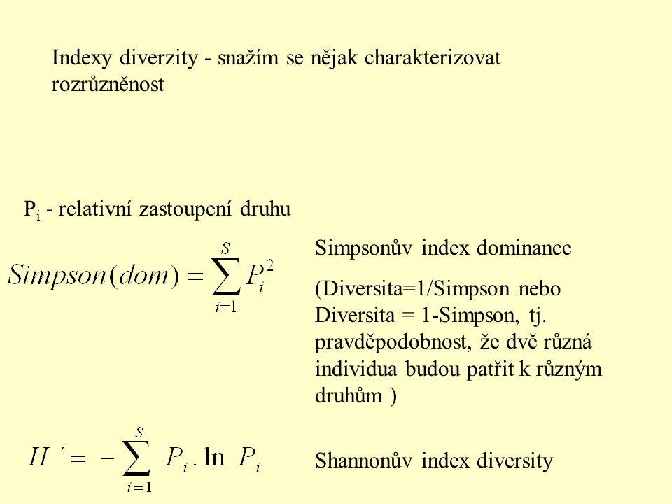 Indexy diverzity - snažím se nějak charakterizovat rozrůzněnost