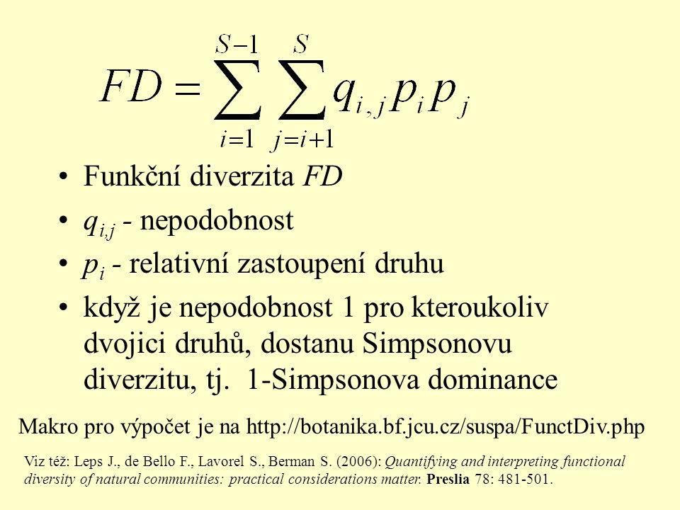 pi - relativní zastoupení druhu