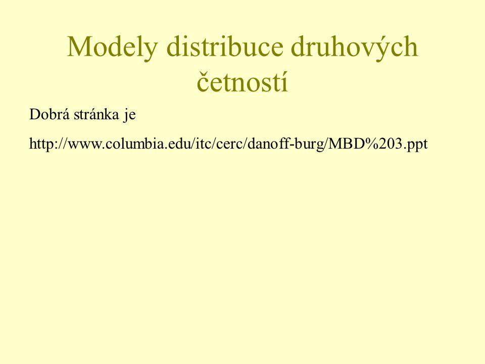 Modely distribuce druhových četností
