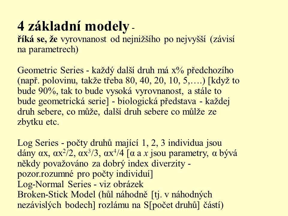 4 základní modely - říká se, že vyrovnanost od nejnižšího po nejvyšší (závisí na parametrech)