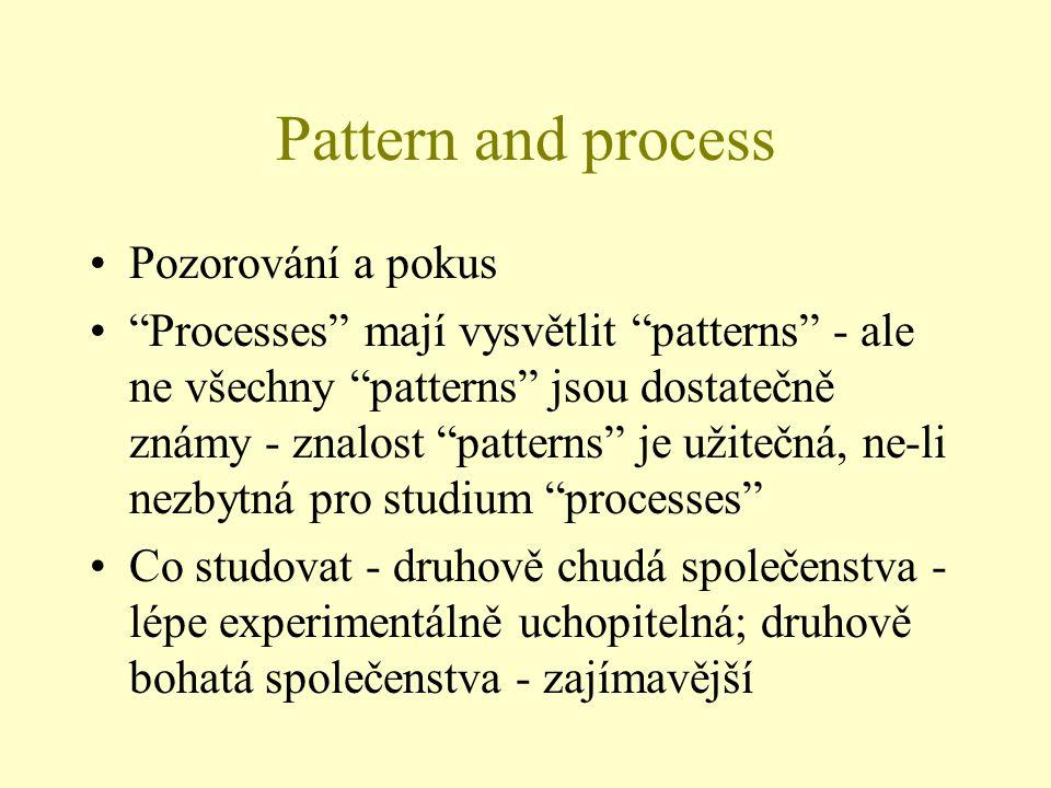 Pattern and process Pozorování a pokus