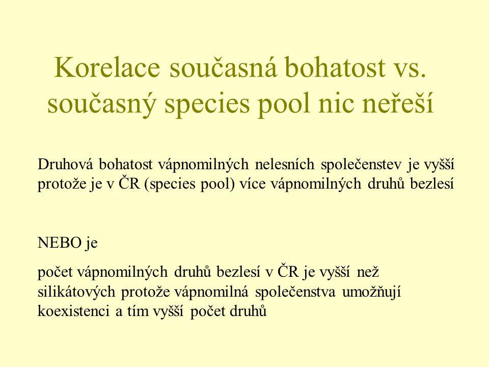 Korelace současná bohatost vs. současný species pool nic neřeší