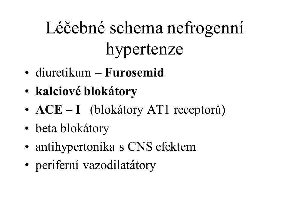 Léčebné schema nefrogenní hypertenze
