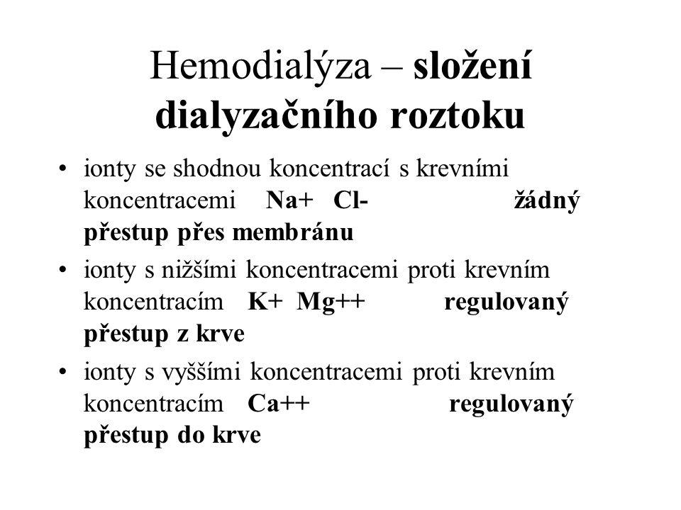 Hemodialýza – složení dialyzačního roztoku