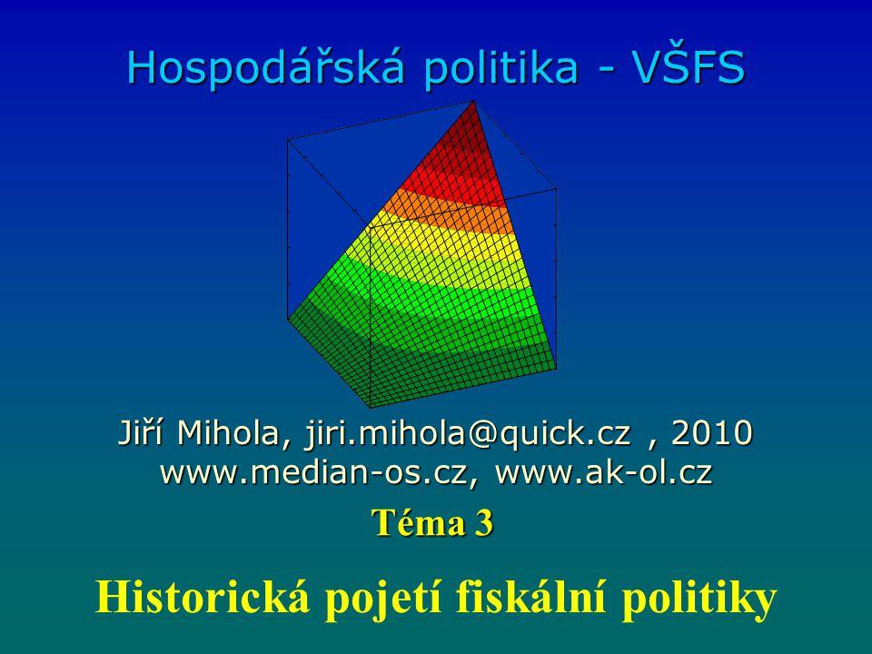 Historická pojetí fiskální politiky