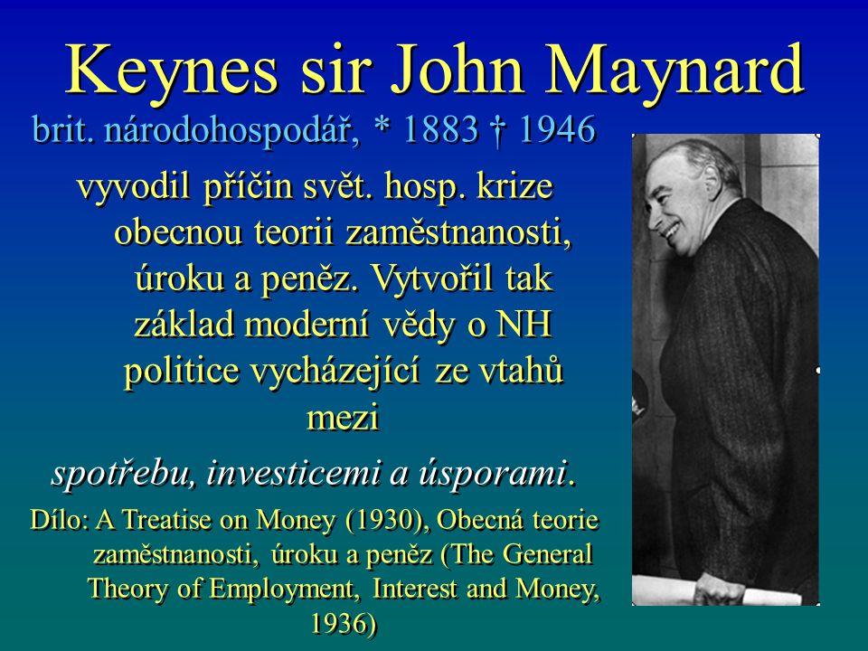 Keynes sir John Maynard