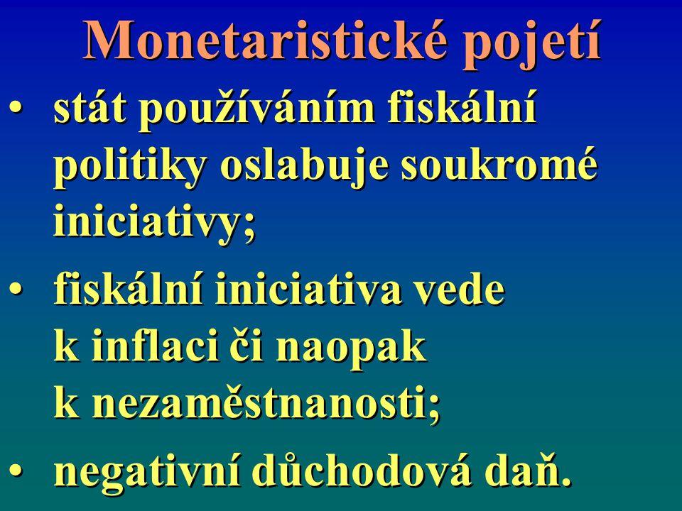 Monetaristické pojetí