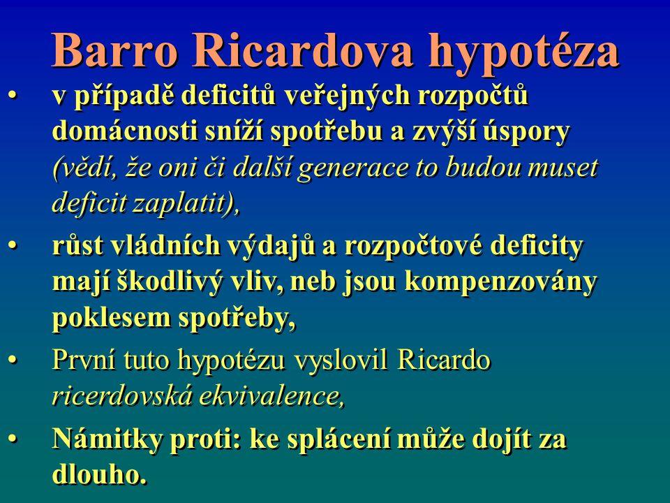 Barro Ricardova hypotéza