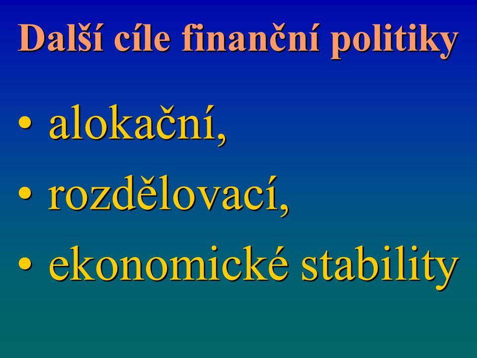 Další cíle finanční politiky