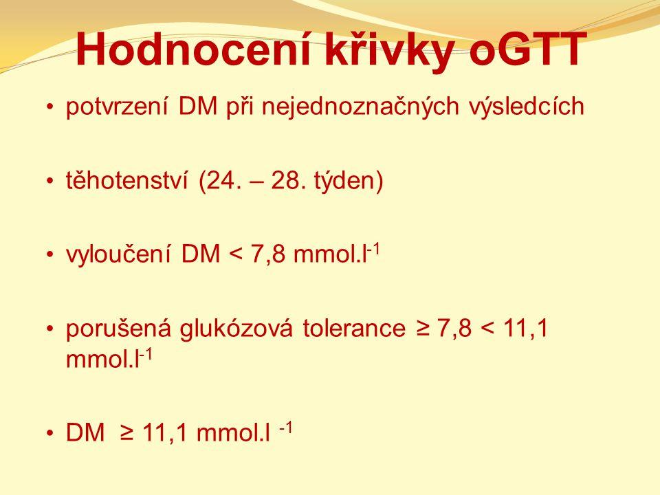 Hodnocení křivky oGTT potvrzení DM při nejednoznačných výsledcích